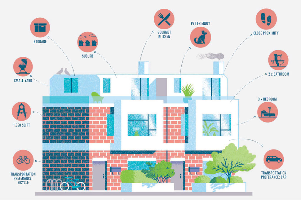A housing illustration of brick attached townhouse buildings.